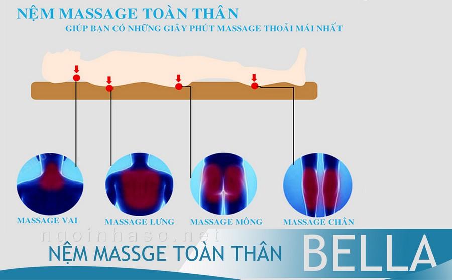 Nem bella gồm 3 khu vực massage