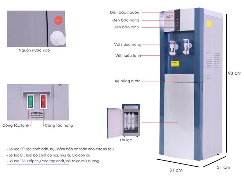 cấu tạo cây lọc nước nóng lạnh goodlife GL-LN06